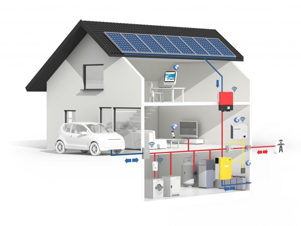 sơ đồ điện mặt trời hòa lưới/ dự trữ