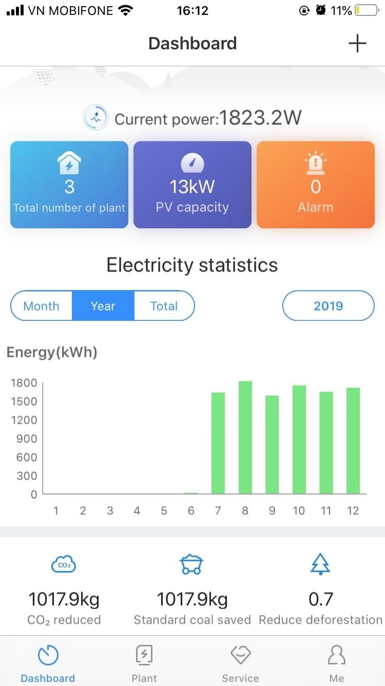 điện năng lượng mặt trời hòa lưới 15kwp