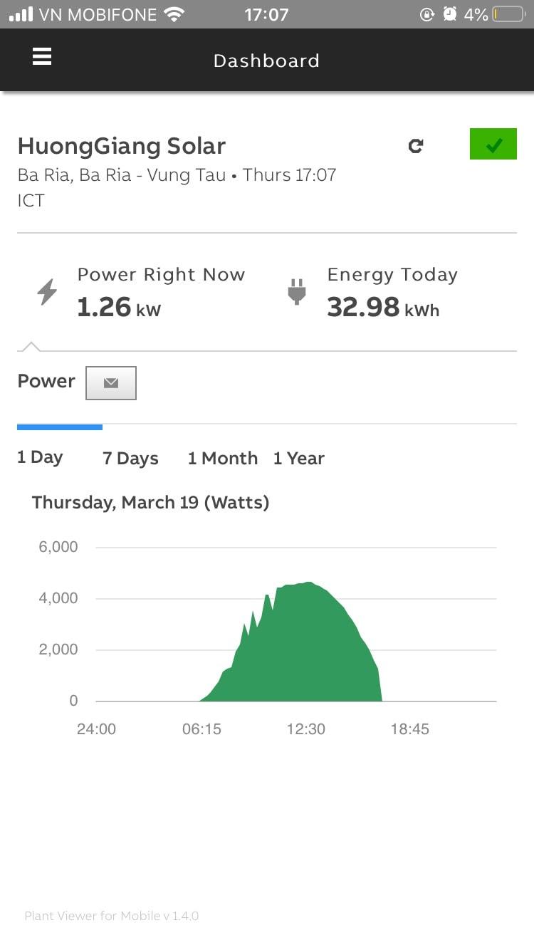 điện năng lượng mặt trời hòa lưới 10kwp