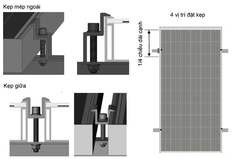 Cách lắp đặt pin mặt trời hòa lưới tại nhà