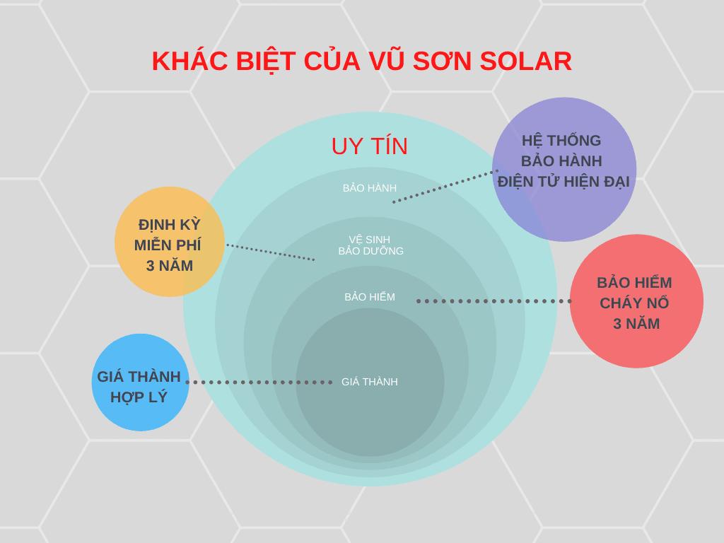công ty lắp đặt điện mặt trời